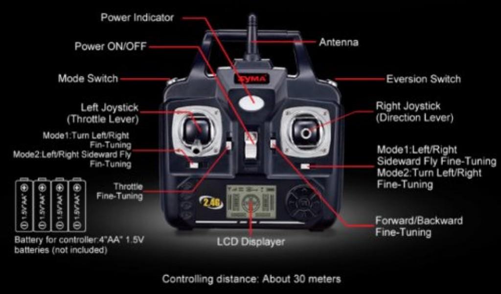 Syma X1 Quadcopter Transmitter
