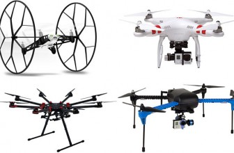 5 Questions to Ask Yourself Before Buying a Drone